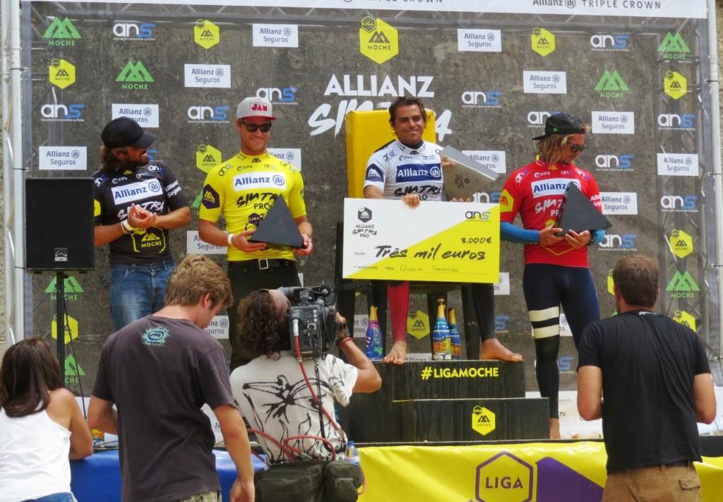 Irriterande bara att herrarnas vinnaare vann 3000 Euro, och damernas bara 1000...