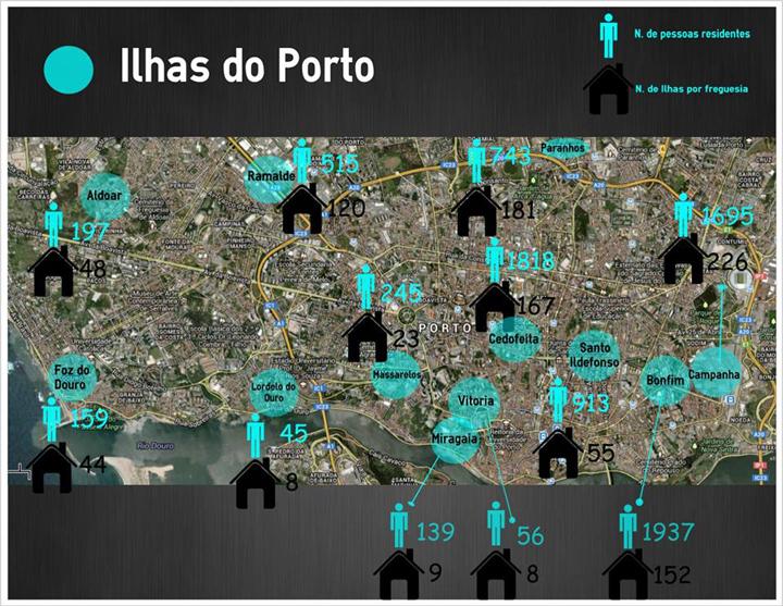 En karta över olika ilhas i Porto med siffror på hur många som bor i varje